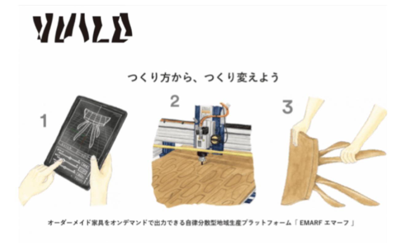 VUILD株式会社 ・ADDress物件のテーブル、椅子等製作